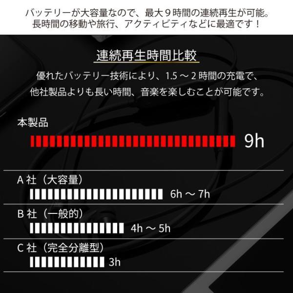 ワイヤレス イヤホン Bluetooth 高音質 両耳 防水 iPhone 黒 ブルートゥース スポーツ マイク付き android 長時間再生 kintsu 03