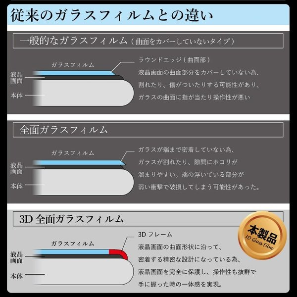 iphone xr ガラスフィルム 保護 指紋 日本製 3D 全面保護 強化ガラス フィルム ガラス 液晶保護フィルム アイフォンxr スマホフィルム kintsu 04