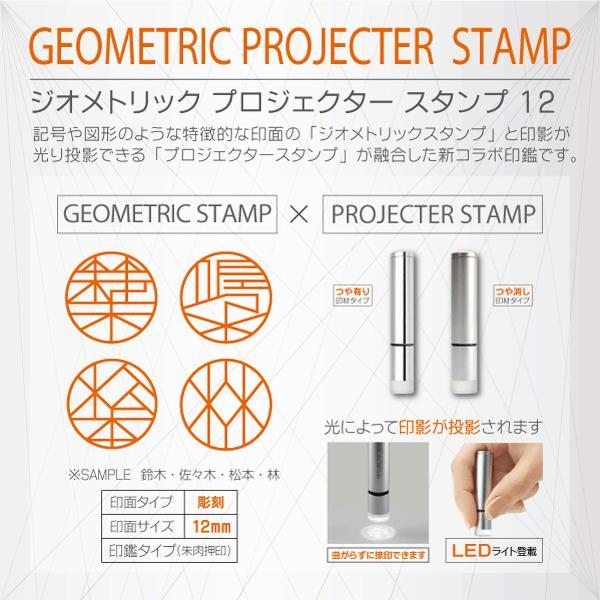 プロジェクター Geo