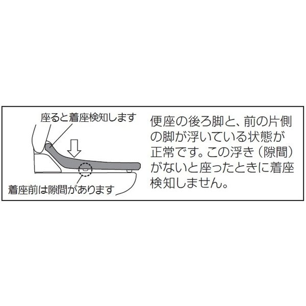CH931SPF パナソニック 温水洗浄便座 ビューティ・トワレ 脱臭機能無 貯湯式 パステルアイボリー kirin-shoten 07