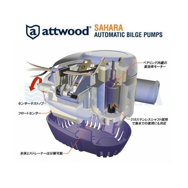 オートマチック ビルジポンプ 24V 750GPH attwood 4508 sahara 545079 【あすつく対応】|kisaka-direct|03