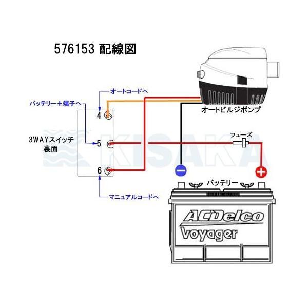 ビルジポンプ スイッチ AUTO-OFF-(MAN) スイッチパネル付き 576153 【あすつく対応】 kisaka-direct 02