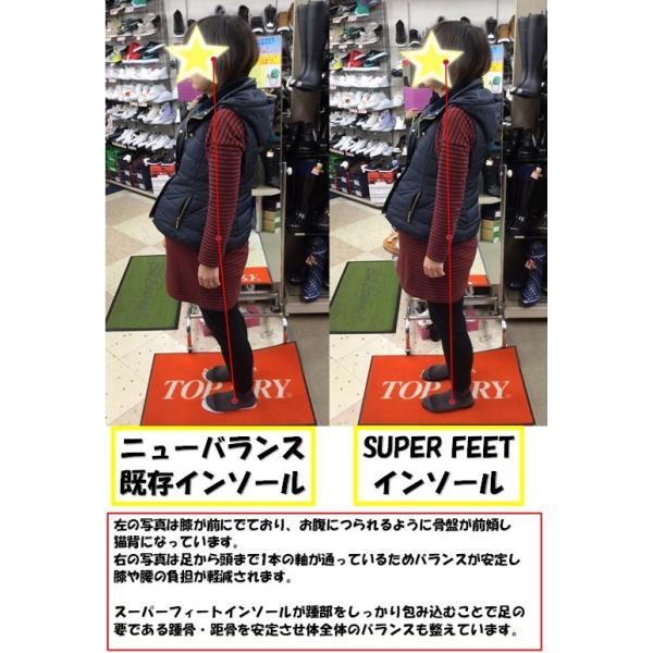 スーパーフィート インソール SUPER feet BLUE クーポン利用可