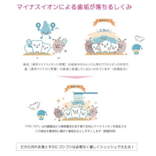 キスユー イオン 歯ブラシ 替え 山切りレギュラー ふつう|kissyou-store|04