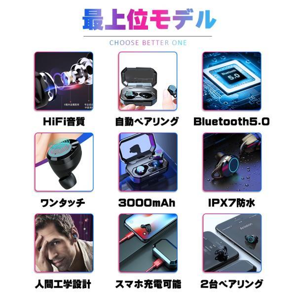 3000mA大容量 ワイヤレス イヤホン Bluetooth 5.0 両耳 片耳 コードレスイヤホン 高音質 ワイヤレスイヤホン スポーツ モバイルバッテリー 音量調整 防水 klmale 15
