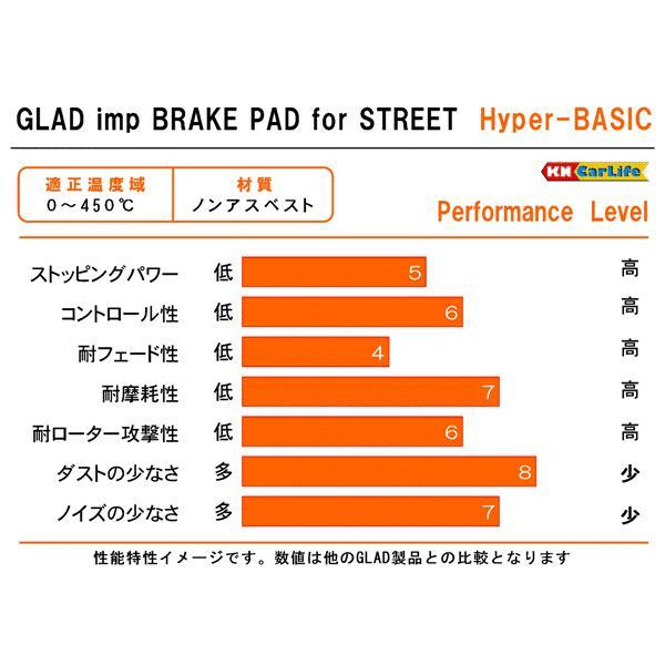 ブレーキパッド 低ダスト M.BENZ ベンツ W176 A180 Sports 176042 GLAD Hyper-BASIC F#308+R#278 前後セット|kn-carlife|02