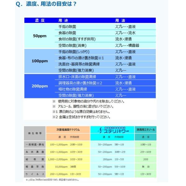 送料無料、北海道〜九州OK! 9900円/20L/200ppm(次亜塩素酸水)薄めて使うウイルス除菌水ステリパワー業務用20L / 200ppm|kobapack|03