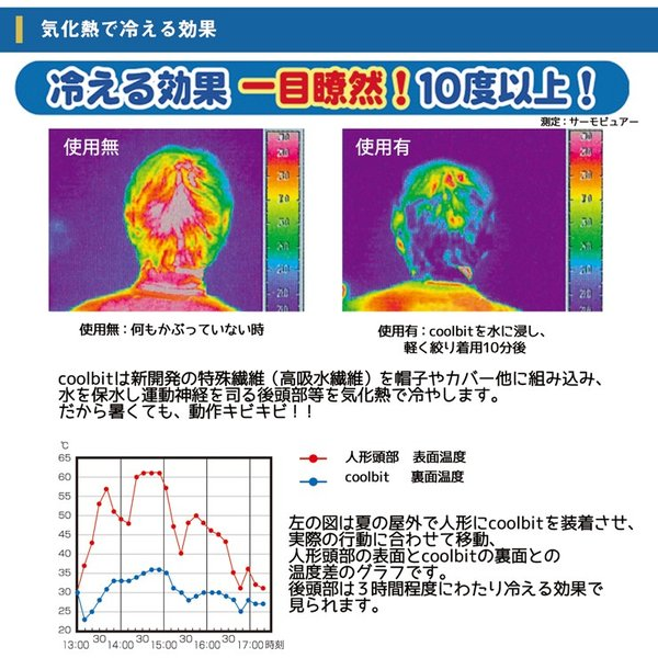 coolbit チタンハット帽子 熱中症対策,暑さ対策 クールビット UVカット チタンHAT 帽子|kobaya-coltd|05