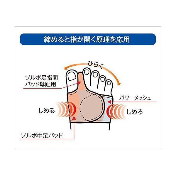 ソルボ外反母趾サポーター 固定薄型 メッシュ S右