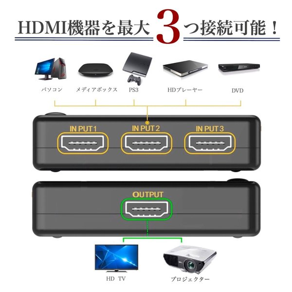 HDMI 切替器 セレクター 3ポート 3入力1出力 リモコン付き 3to1 変換器 分配器 K対応 HDMIセレクター HDMI切替器 HDMI分配器|komonogenza|06