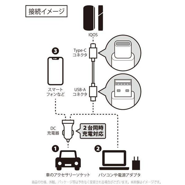 IQOS3 アイコス3 IQOS3Multi 対応 車載用DC充電器 Type-Cタフケーブル付属 アイコス3マルチ 充電器 DC充電器 カーチャージャー スマホ充電対応|konan|03