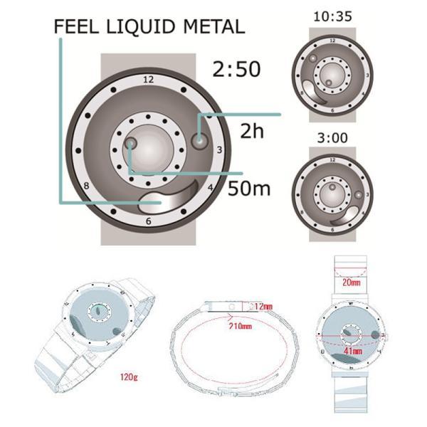 腕時計 LMW LMWatch リキッドメタルウォッチ 液体金属ウォッチ ハンドメイド EleeNo メタル シーホープ LMW-SV-**-M|konan|07