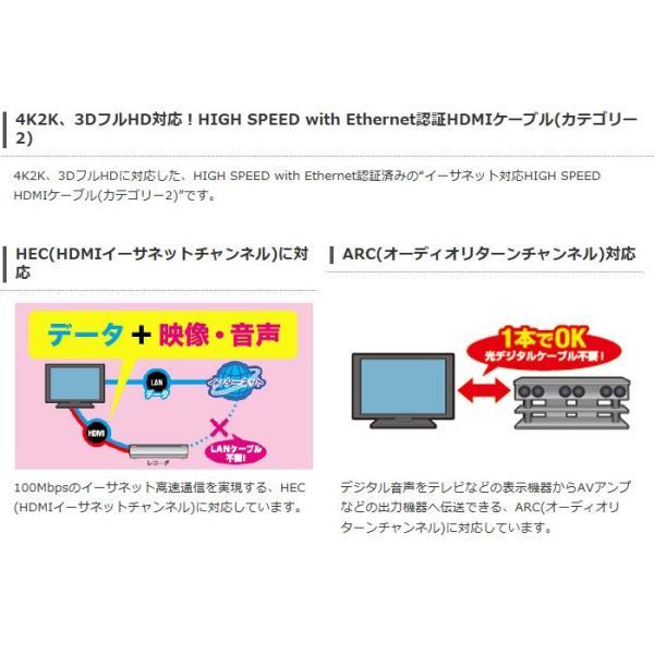 4K2K、3DフルHD対応 HIGH SPEED with Ethernet認証 イーサネット対応HIGH SPEED HDMIケーブル(カテゴリー2) 5.0m エレコム DH-HD14EL50/RS