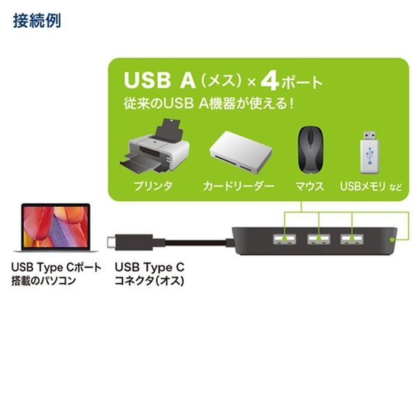 USB Type-CコネクタUSB2.0機器を接続するUSBハブ ブラック サンワサプライ USB-2TCH3BK|konan|03