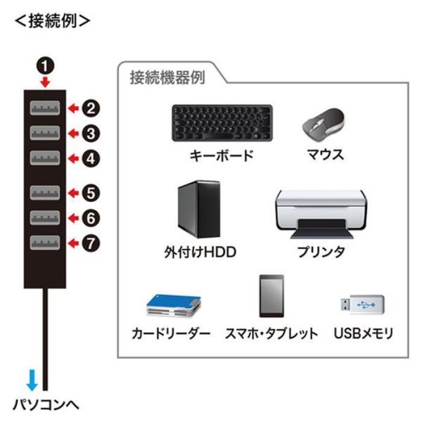 面ファスナーでどんな向きにでも固定でき たくさんの機器が接続できる7ポートUSBハブ サンワサプライ USB-2H701BK|konan|05