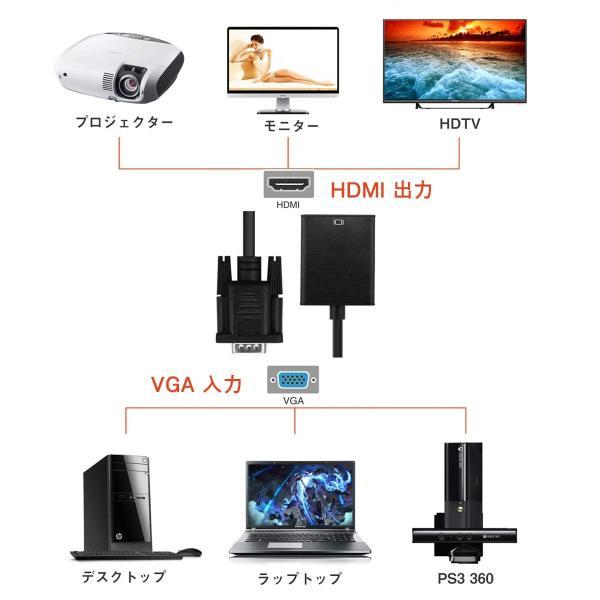 VGA HDMI 変換ケーブル ビデオケーブル 変換アダプタ 1080P USB電源付き 3.5mm音声出力 高解像度|konkonya27|05