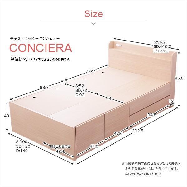 セール)チェストベッド(コンシェラ-CONCIERA-(シングル))|koreene|02