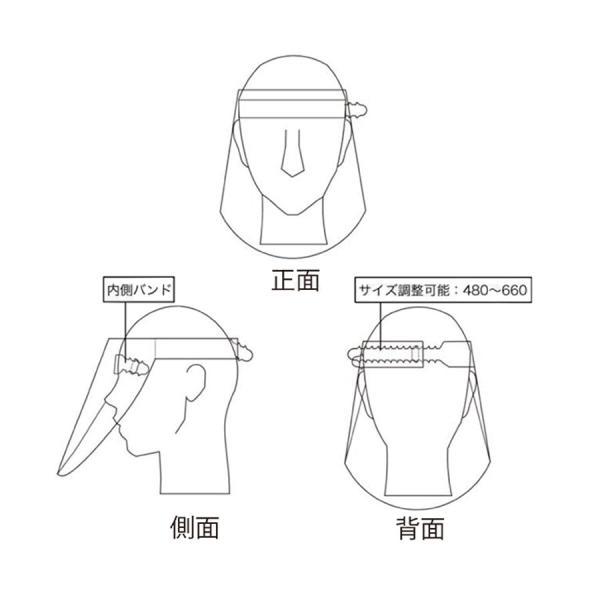 フェイスシールド フェイスガード 5枚セット (1枚あたり298円) 日本製 飛沫防止 透明シールド 新型コロナ対策 ウィルス対策 感染対策 防塵 目を保護|koryo-tirechain|06