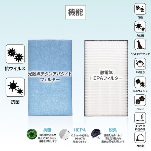 空気清浄機 フィルター KAFP029A4 kafp029a4  集じんフィルター 静電HEPAフィルター 互換品 対応品番 KAFP029A4(1枚)|kotoshopping|03