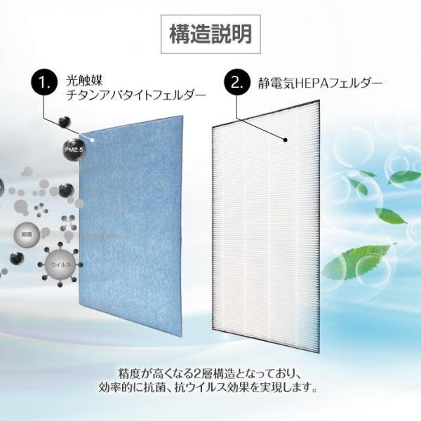 空気清浄機 フィルター KAFP029A4 kafp029a4  集じんフィルター 静電HEPAフィルター 互換品 対応品番 KAFP029A4(1枚)|kotoshopping|04