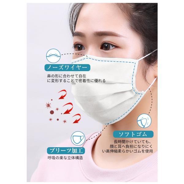 即納 送料無料 マスク 大人用 100枚入り 使い捨て 防護マスク 男女兼用 ウィルス 花粉症 対策 三層構造 不織布マスク kougen999 02