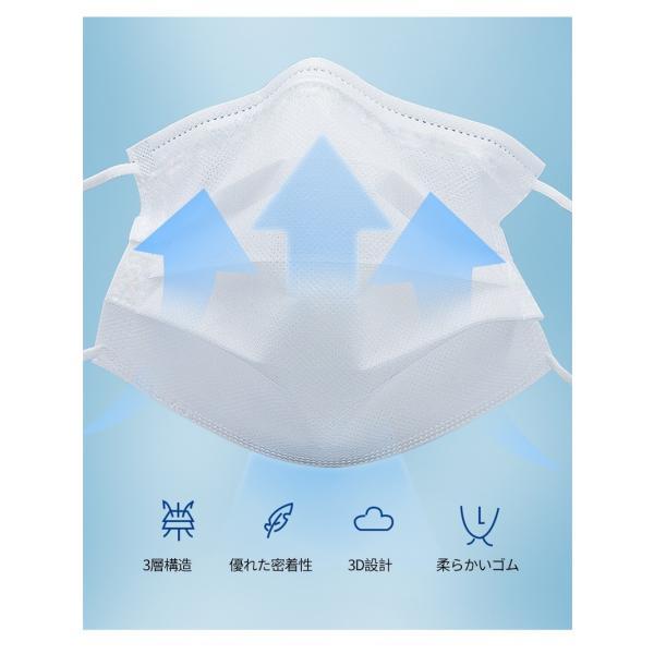 即納 送料無料 マスク 大人用 100枚入り 使い捨て 防護マスク 男女兼用 ウィルス 花粉症 対策 三層構造 不織布マスク kougen999 03