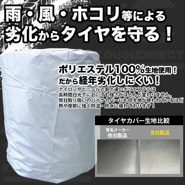 タイヤカバー S1 収納カバー 厚手 保護カバー 軽自動車対応 送料無料 kougudirect 02