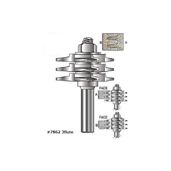 MLCS Finger Joint Router Bits(フィンガージョイントビット) #7861 kqlfttools