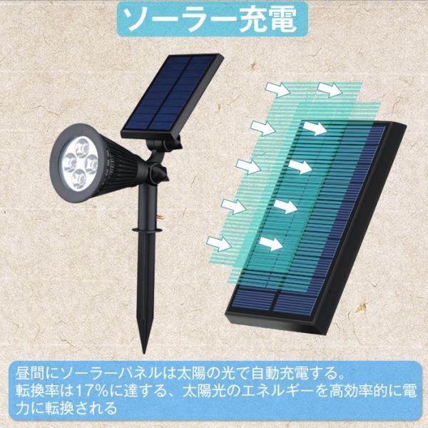 ソーラーライト 屋外 LEDスポットライト 夜間自動点灯 配線不要 電気代不要 間壁 玄関先 芝生 ガーデンライト アウトドアソーラーled照明 krisonstore 04