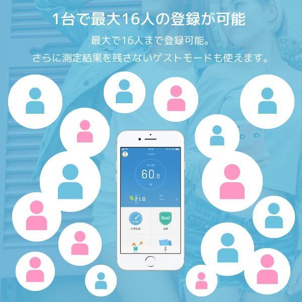 体重計 体組成計 ダイエットするならアプリ連動で簡単データ管理/Fystaスマート体組成計 送料無料 ポイント消化|ks-shop01|06