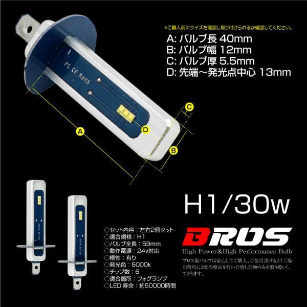 フォグランプ H1 H3 LED バルブ 30W 5000K PHILIPS製/チップ 12V 24V 2個 ホワイト 白 フォグライト 普通車/大型車 トラック 汎用 _@a622|ksplanning|04