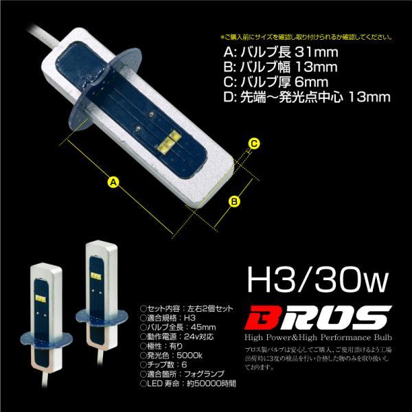 フォグランプ H1 H3 LED バルブ 30W 5000K PHILIPS製/チップ 12V 24V 2個 ホワイト 白 フォグライト 普通車/大型車 トラック 汎用 _@a622|ksplanning|05