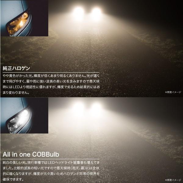 LEDバルブ COB 爆光 45W 6500K 6000lm H4 Hi/Lo H8 H9 H11 HB3 HB4 一体型 12V 24V 簡単取付け ヘッドライト フォグランプ ファンレス _@a940 ksplanning 04