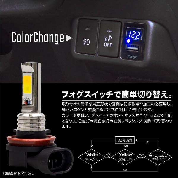 フォグランプ COB LED バルブ 40W H11 HB4 H3 2色切り替え ホワイト イエロー フラッシング機能付き 3000K 6000K 無極性 純正形状 白 黄色 _@b003|ksplanning|02