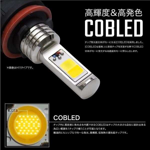 フォグランプ COB LED バルブ 40W H11 HB4 H3 2色切り替え ホワイト イエロー フラッシング機能付き 3000K 6000K 無極性 純正形状 白 黄色 _@b003|ksplanning|03