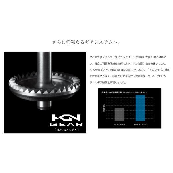 18ステラ C2000SHG スピニングリール シマノ STELLA SHIMANO kt-gigaweb 04