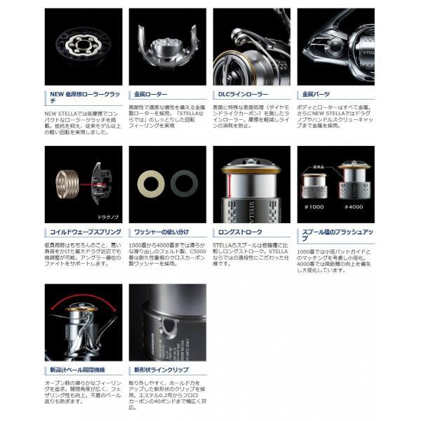 18ステラ C2000SHG スピニングリール シマノ STELLA SHIMANO kt-gigaweb 06