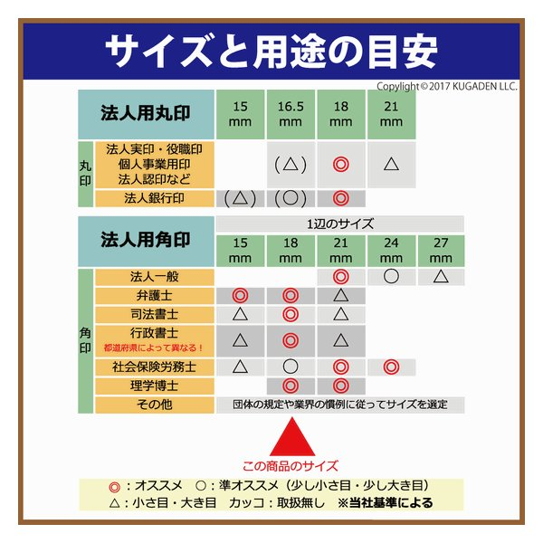 法人角印 黒水牛 (真っ黒) 18mm <会社名(名称)15文字迄>|kugain|02