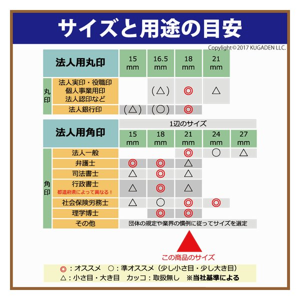 法人角印 黒水牛 (真っ黒) 21mm <会社名(名称)20文字迄>|kugain|02