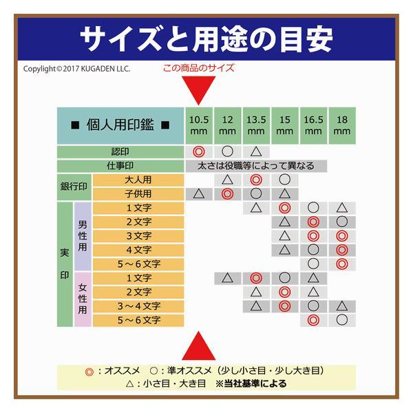 個人印鑑 手彫り黒水牛 (真っ黒) 10.5mm(認印など)|kugain|02