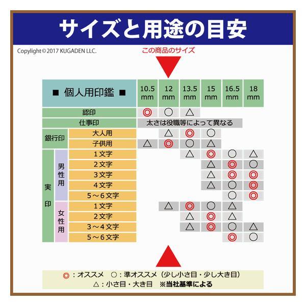 個人印鑑 手彫り黒水牛 (真っ黒) 12mm(認印など)|kugain|02