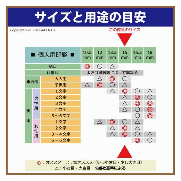個人印鑑 手彫り黒水牛 (真っ黒) 15mm(女性用の実印など)|kugain|02