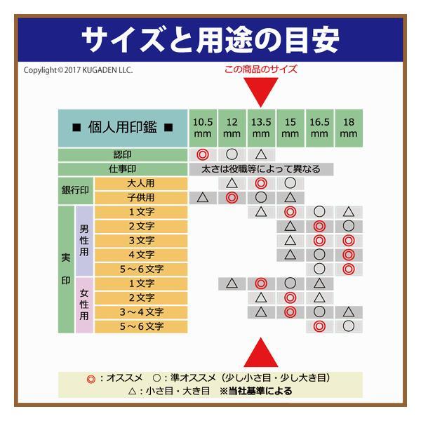 個人印鑑 手彫り本柘 [ほんつげ] 13.5mm(銀行印など)|kugain|02
