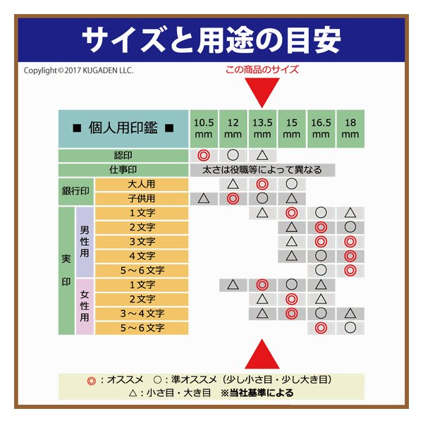 個人印鑑 手彫り彩樺 [さいか] 13.5mm(銀行印など)|kugain|02
