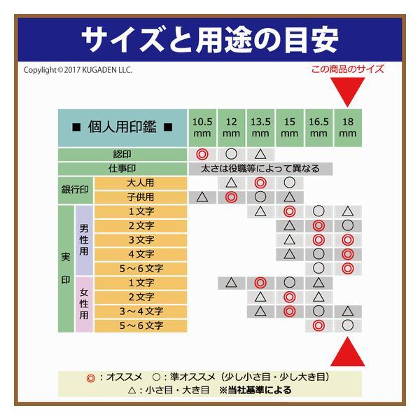 個人印鑑 黒水牛 (真っ黒) 18mm(男性用の実印など) kugain 02