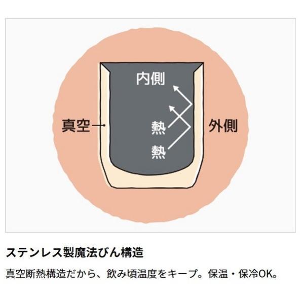 サーモス 真空断熱カップ JDH-360 S ステンレス kurashiichibankan 06