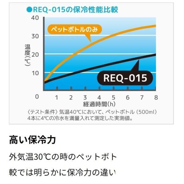 サーモス ソフトクーラー REQ-005 BK ブラック 5L|kurashiichibankan|06