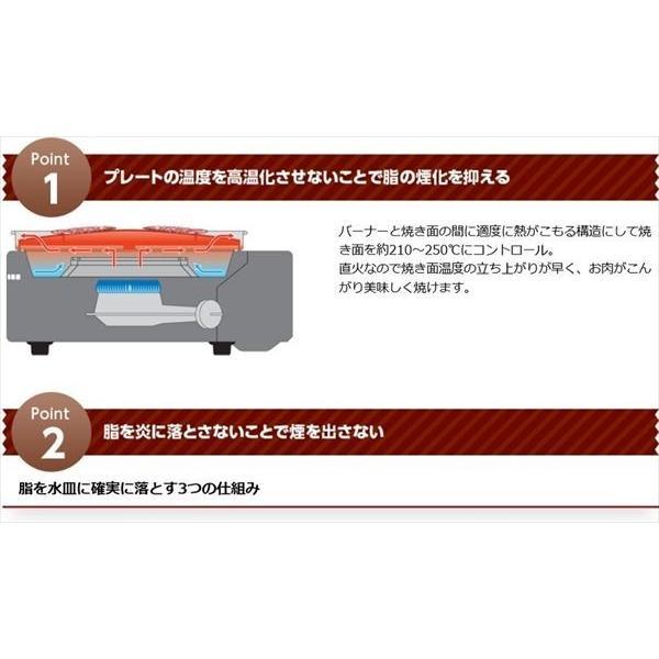 イワタニ スモークレス焼肉グリル やきまる CB-SLG-1 kurashiichibankan 03