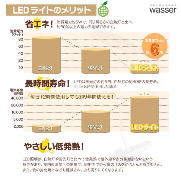 クリップライト wasser デスクライト LED クリップ 目に優しい デスクスタンド おしゃれ 調光 読書灯 寝室 子供 学習机|kurashikan|10