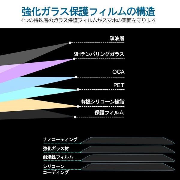 Huawei Mate 20 lite ガラスフイルム 日本製素材 硬度9H?厚さ0.33mm 飛散防止 指紋防止?高感度タッチ 高透過率|kwelfare|08